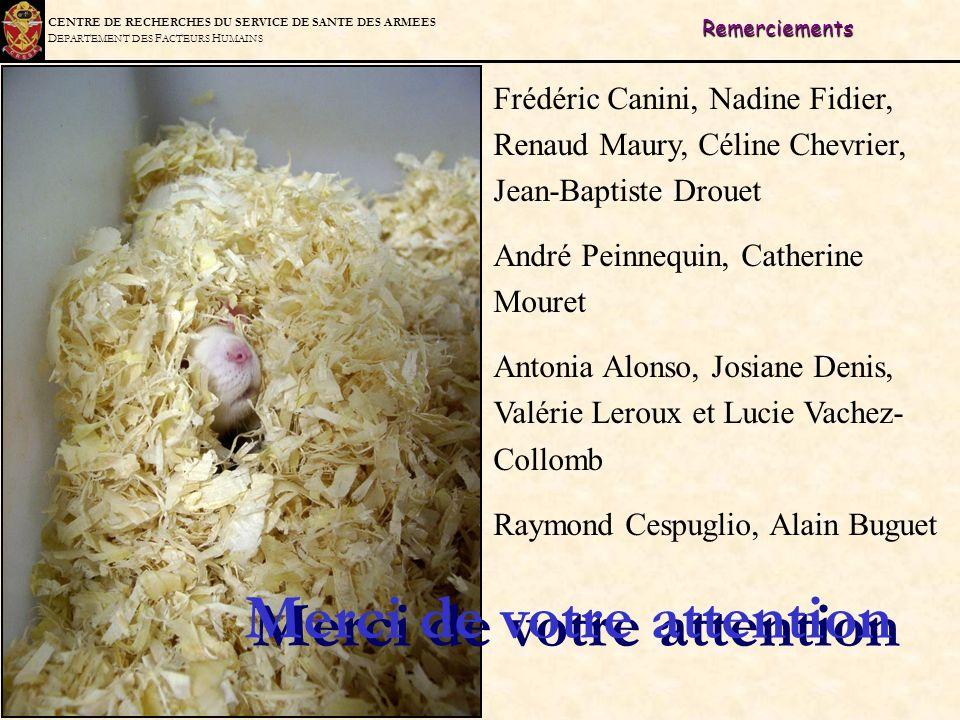 C ENTRE DE R ECHERCHES DU S ERVICE DE S ANTE DES A RMEES D EPARTEMENT DES F ACTEURS H UMAINS Merci de votre attention Frédéric Canini, Nadine Fidier,