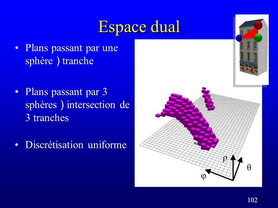 102 Espace dual Plans passant par une sphère ) tranche Plans passant par 3 sphères ) intersection de 3 tranches φ θ ρ Discrétisation uniforme
