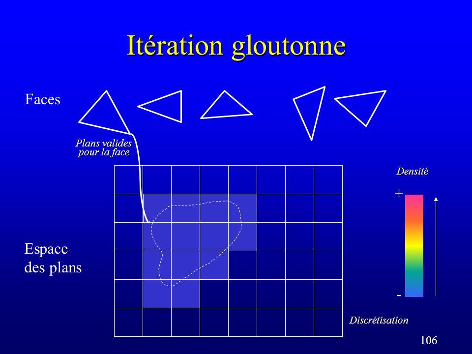 106 Itération gloutonne Faces Espace des plans Plans valides pour la face DiscrétisationDensité + -