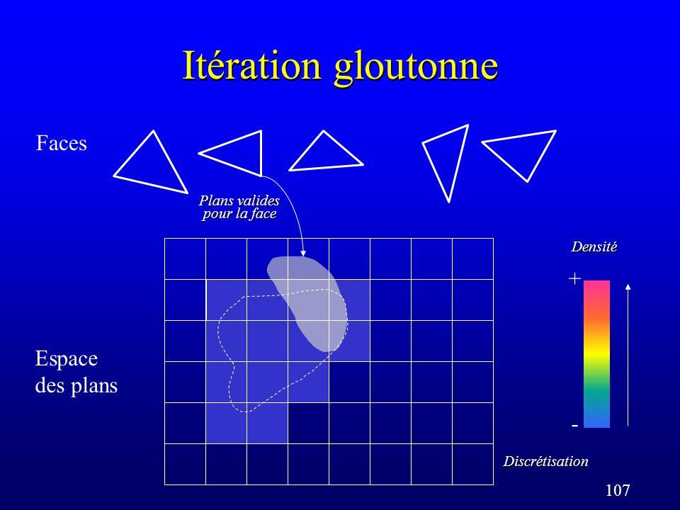 107 Itération gloutonne Faces Espace des plans Discrétisation Plans valides pour la face Densité + -