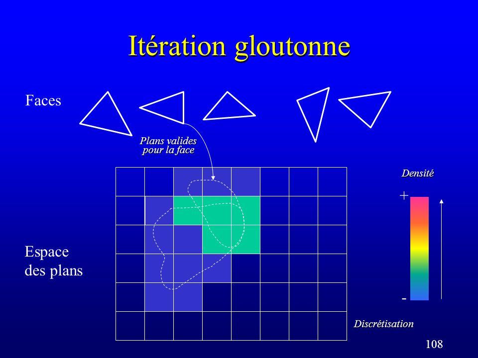 108 Itération gloutonne Faces Espace des plans Discrétisation Plans valides pour la face Densité + -