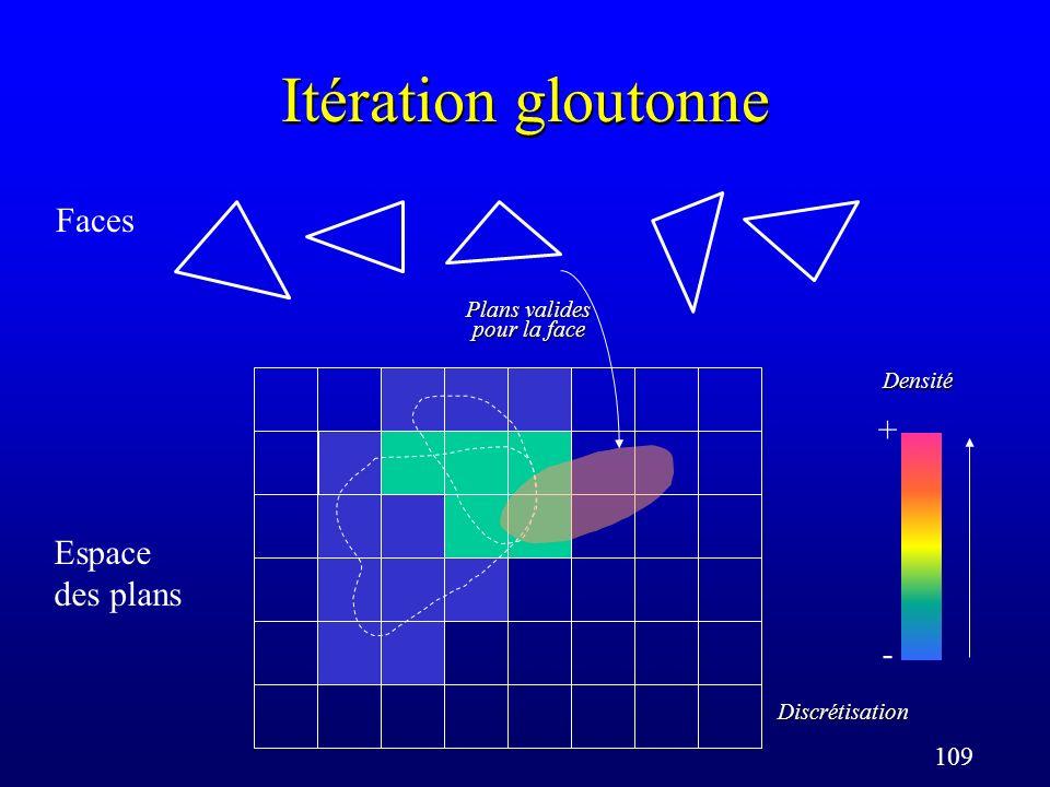 109 Itération gloutonne Faces Espace des plans Discrétisation Plans valides pour la face Densité + -