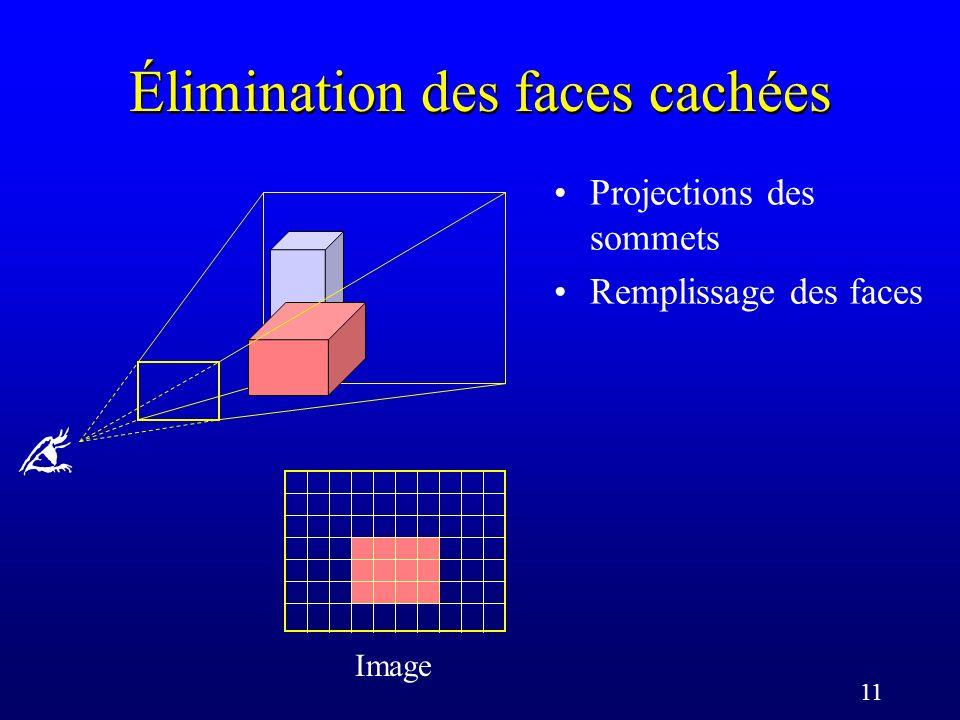 11 Élimination des faces cachées Projections des sommets Remplissage des faces Image