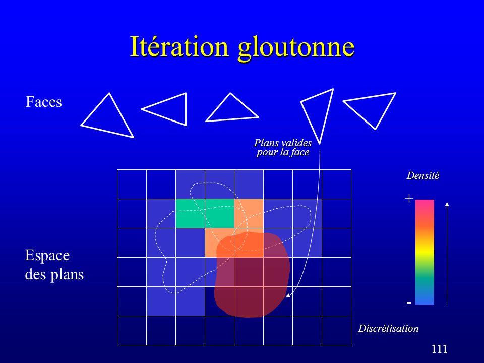 111 Itération gloutonne Faces Espace des plans Discrétisation Plans valides pour la face Densité + -