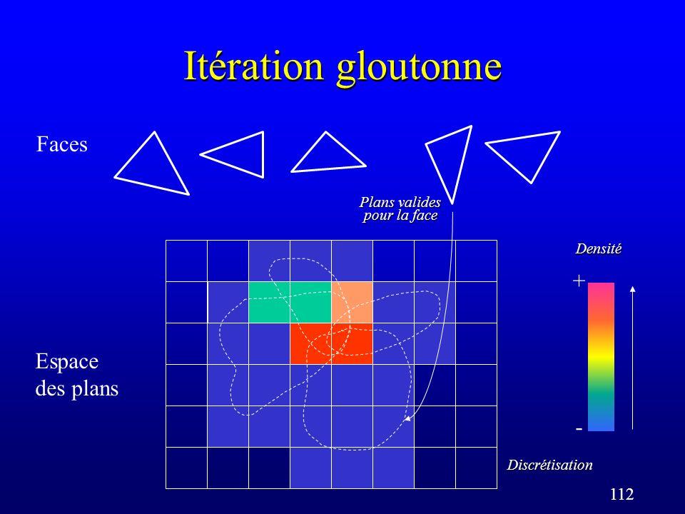 112 Itération gloutonne Faces Espace des plans Discrétisation Plans valides pour la face Densité + -