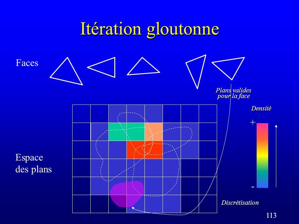 113 Itération gloutonne Faces Espace des plans Discrétisation Plans valides pour la face Densité + -