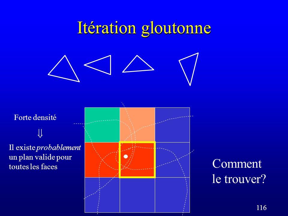 116 Itération gloutonne Forte densité Il existe probablement un plan valide pour toutes les faces Comment le trouver
