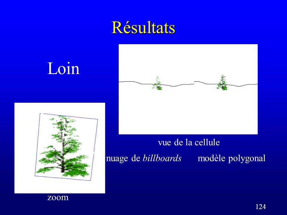 124 Résultats Loin zoom vue de la cellule nuage de billboardsmodèle polygonal