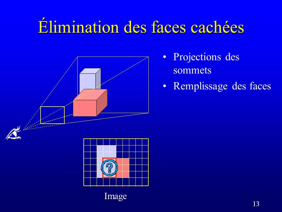 13 Élimination des faces cachées Projections des sommets Remplissage des faces Image