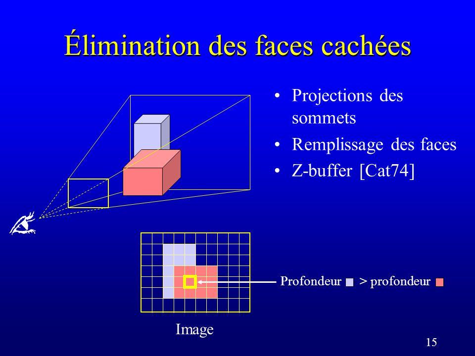 15 Élimination des faces cachées Projections des sommets Remplissage des faces Z-buffer [Cat74] Image Profondeur > profondeur
