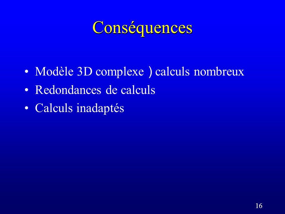 16 Conséquences Modèle 3D complexe ) calculs nombreux Redondances de calculs Calculs inadaptés