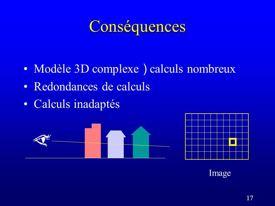 17 Conséquences Modèle 3D complexe ) calculs nombreux Redondances de calculs Calculs inadaptés Image