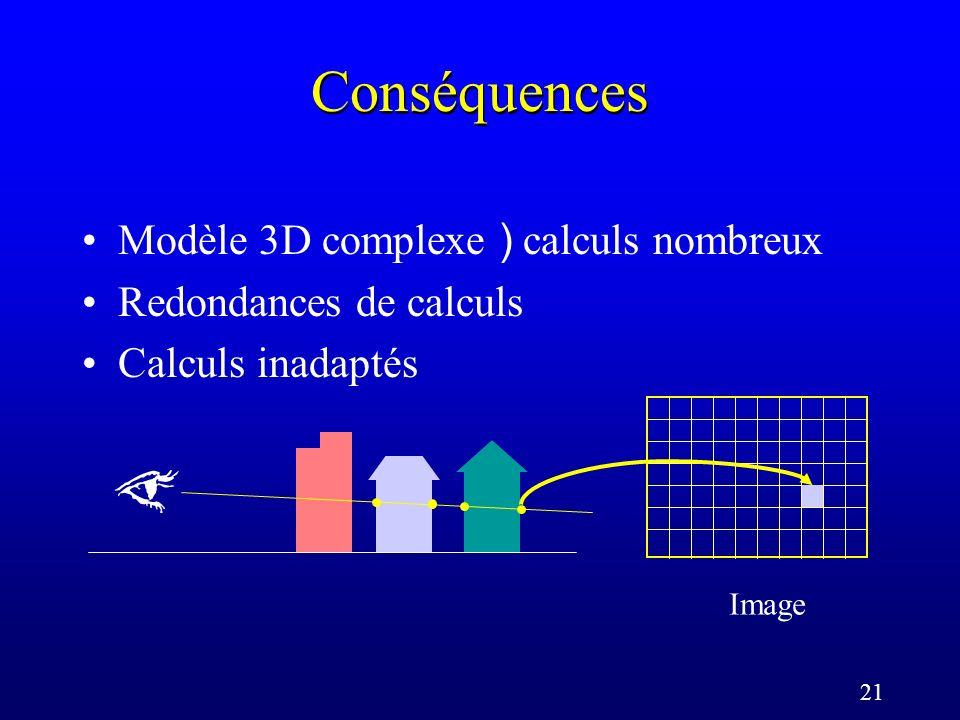 21 Conséquences Modèle 3D complexe ) calculs nombreux Redondances de calculs Calculs inadaptés Image