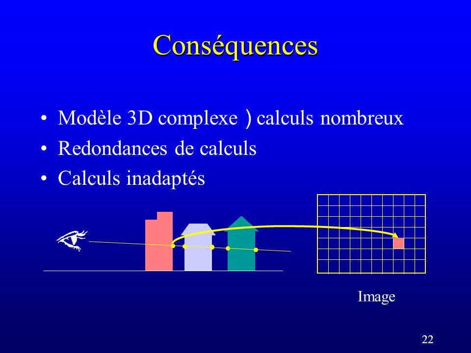 22 Conséquences Modèle 3D complexe ) calculs nombreux Redondances de calculs Calculs inadaptés Image