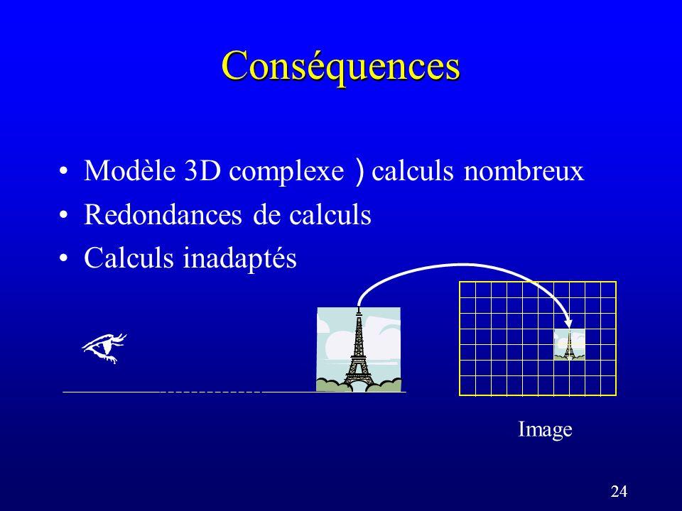 24 Conséquences Modèle 3D complexe ) calculs nombreux Redondances de calculs Calculs inadaptés Image