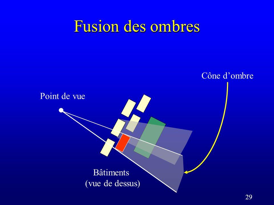 29 Fusion des ombres Bâtiments (vue de dessus) Point de vue Cône dombre