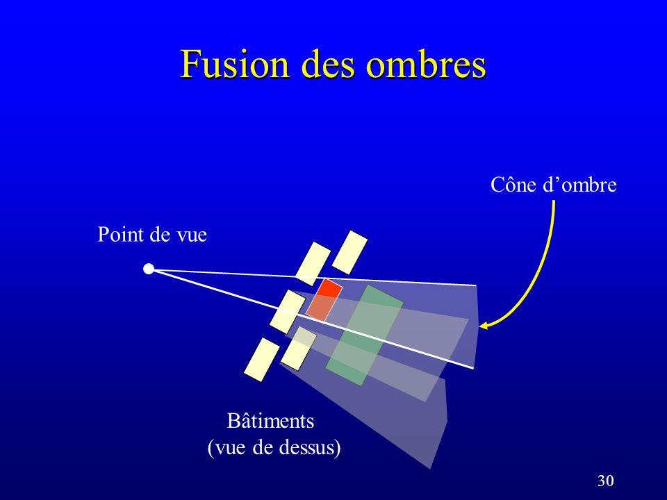 30 Fusion des ombres Bâtiments (vue de dessus) Point de vue Cône dombre
