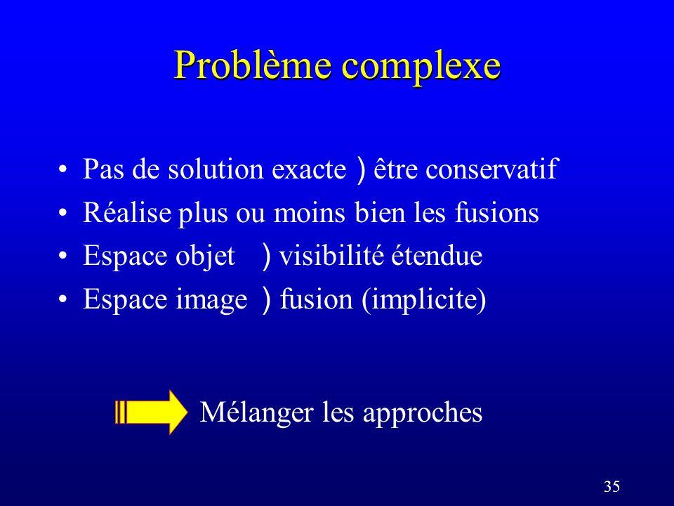 35 Problème complexe Pas de solution exacte ) être conservatif Réalise plus ou moins bien les fusions Espace objet ) visibilité étendue Espace image ) fusion (implicite) Mélanger les approches