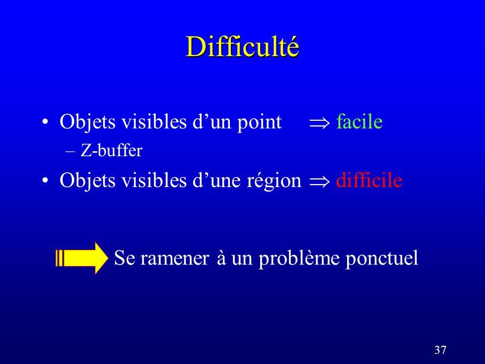 37 Difficulté Objets visibles dun point facile –Z-buffer Objets visibles dune région difficile Se ramener à un problème ponctuel
