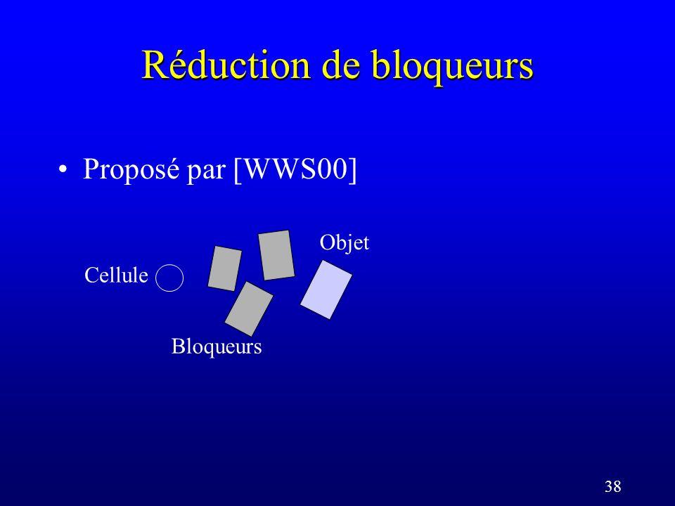 38 Réduction de bloqueurs Proposé par [WWS00] Cellule Objet Bloqueurs