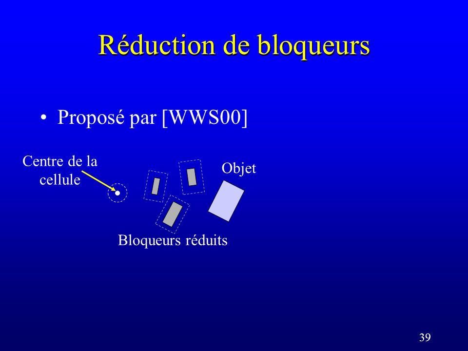 39 Réduction de bloqueurs Proposé par [WWS00] Objet Bloqueurs réduits Centre de la cellule