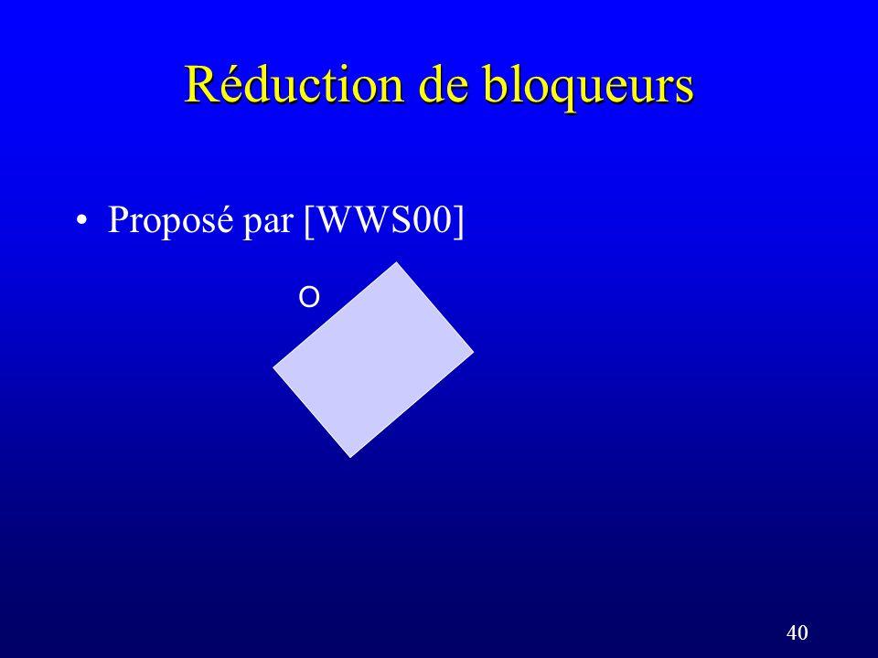 40 Réduction de bloqueurs Proposé par [WWS00] O