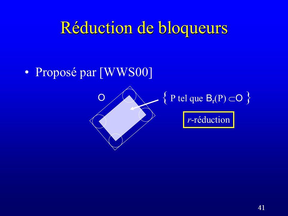 41 Réduction de bloqueurs Proposé par [WWS00] O { P tel que B r (P) O } r-réduction