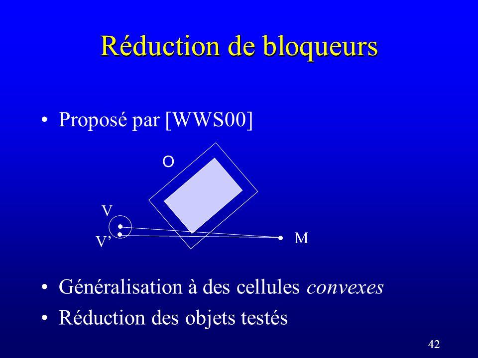 42 Réduction de bloqueurs Proposé par [WWS00] O V M Généralisation à des cellules convexes Réduction des objets testés V