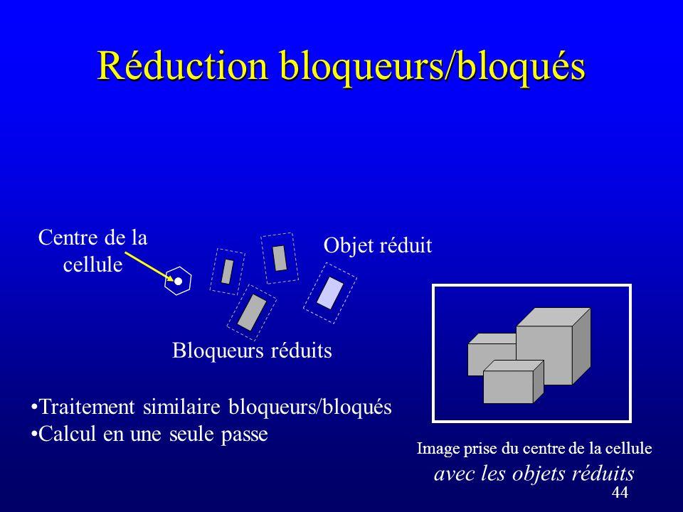 44 Réduction bloqueurs/bloqués Bloqueurs réduits Centre de la cellule Objet réduit Image prise du centre de la cellule avec les objets réduits Traitement similaire bloqueurs/bloqués Calcul en une seule passe