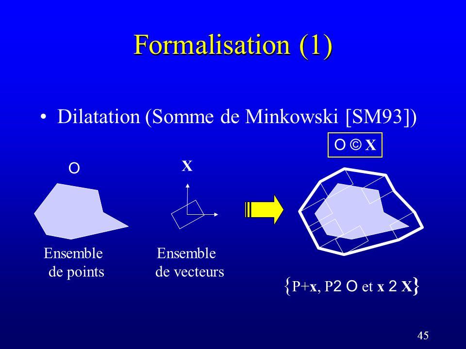 45 Formalisation (1) Dilatation (Somme de Minkowski [SM93]) Ensemble de points O Ensemble de vecteurs X O © XO © X { P+x, P 2 O et x 2 X }