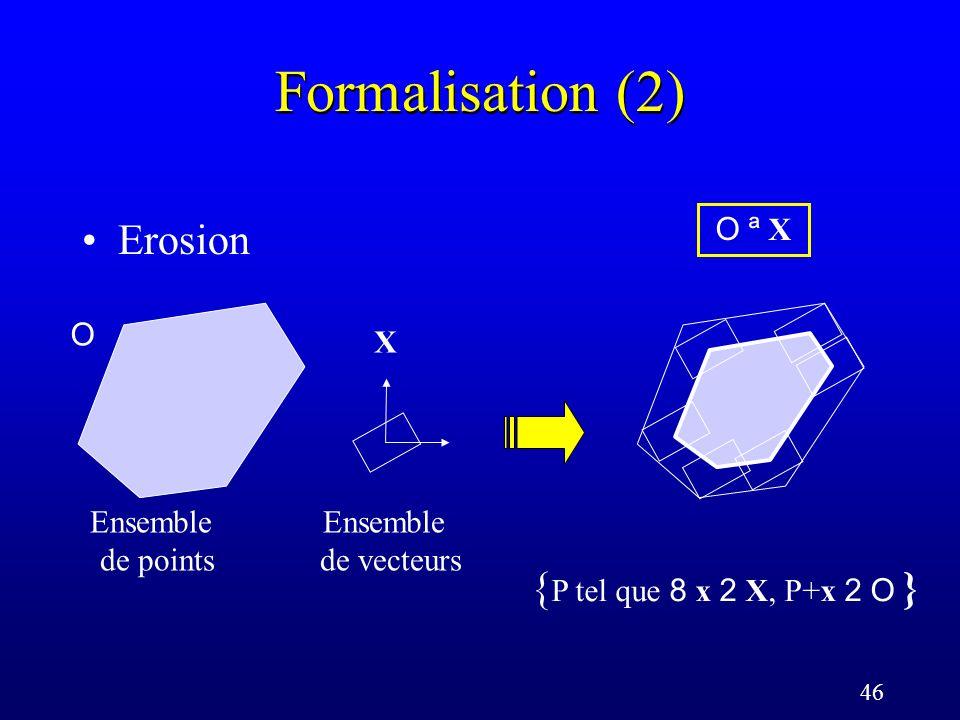 46 Formalisation (2) Erosion Ensemble de points O Ensemble de vecteurs X O ª XO ª X { P tel que 8 x 2 X, P+x 2 O }