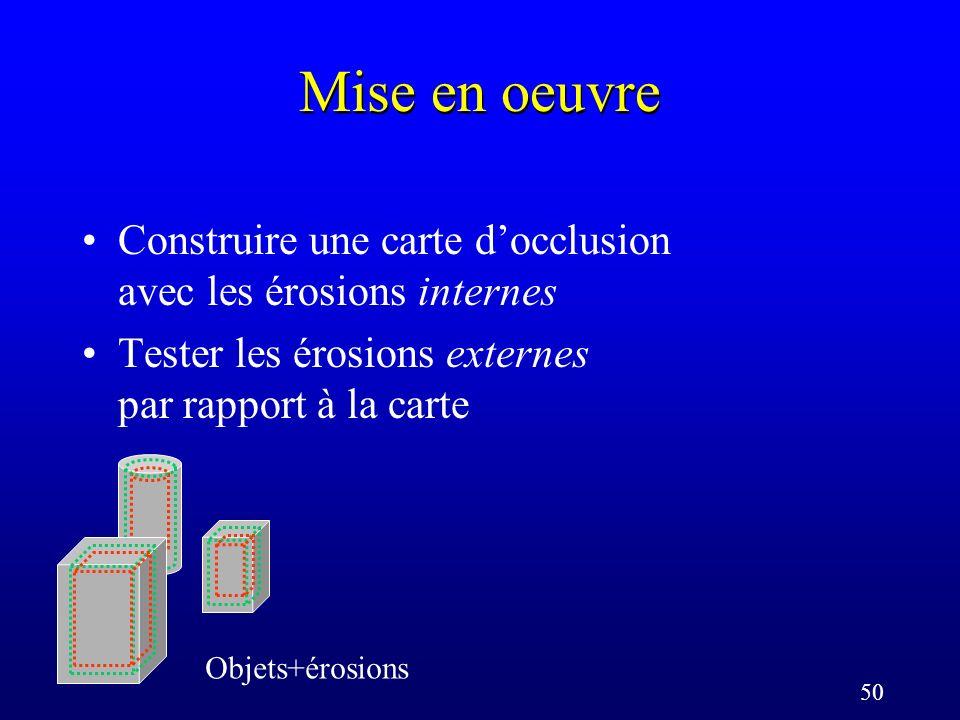 50 Mise en oeuvre Construire une carte docclusion avec les érosions internes Tester les érosions externes par rapport à la carte Objets+érosions