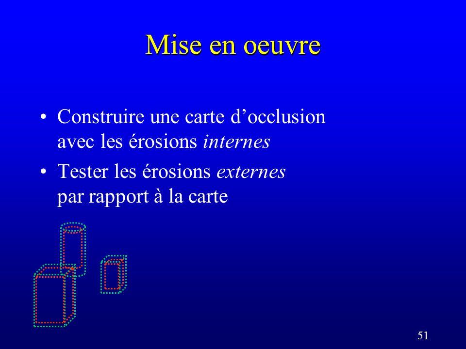 51 Mise en oeuvre Construire une carte docclusion avec les érosions internes Tester les érosions externes par rapport à la carte
