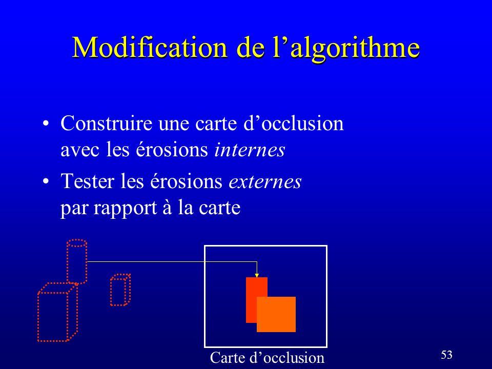 53 Modification de lalgorithme Carte docclusion Construire une carte docclusion avec les érosions internes Tester les érosions externes par rapport à la carte