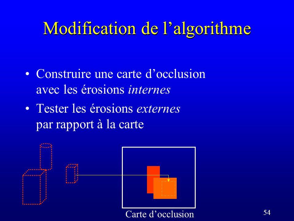 54 Modification de lalgorithme Carte docclusion Construire une carte docclusion avec les érosions internes Tester les érosions externes par rapport à la carte