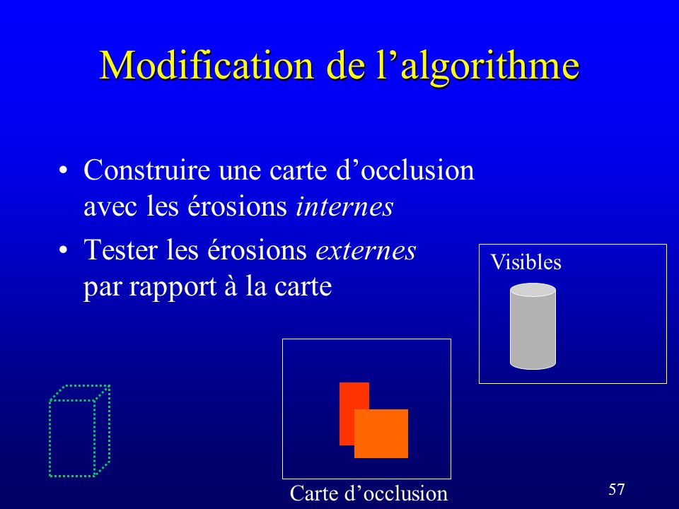 57 Modification de lalgorithme Carte docclusion Visibles Construire une carte docclusion avec les érosions internes Tester les érosions externes par rapport à la carte