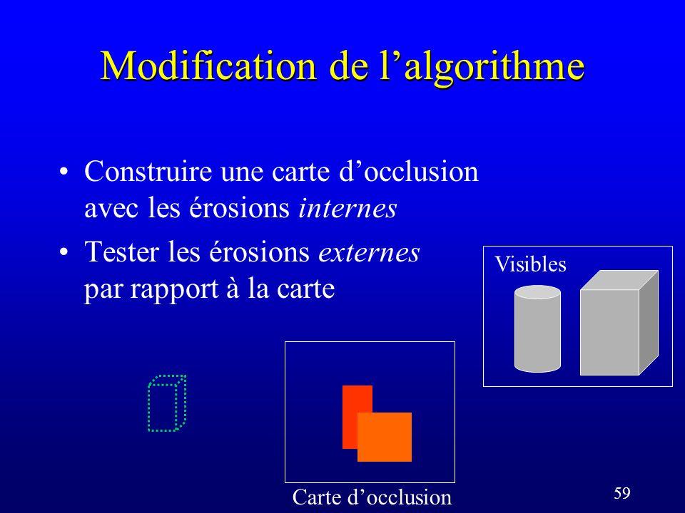 59 Modification de lalgorithme Carte docclusion Visibles Construire une carte docclusion avec les érosions internes Tester les érosions externes par rapport à la carte