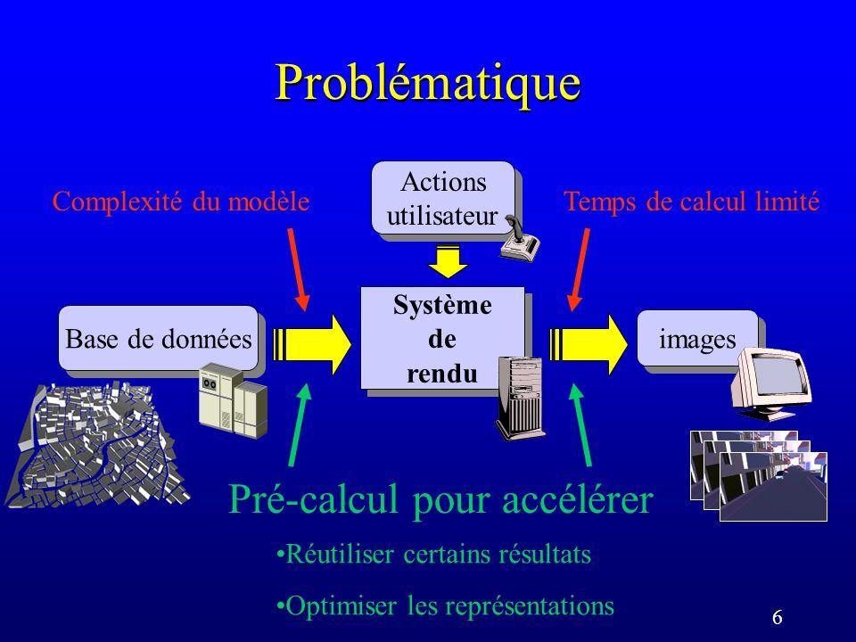 6 Actions utilisateur Actions utilisateur Problématique Système de rendu Système de rendu Base de données images Complexité du modèleTemps de calcul limité Pré-calcul pour accélérer Réutiliser certains résultats Optimiser les représentations