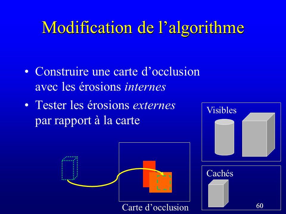 60 Modification de lalgorithme Carte docclusion Visibles Cachés Construire une carte docclusion avec les érosions internes Tester les érosions externes par rapport à la carte