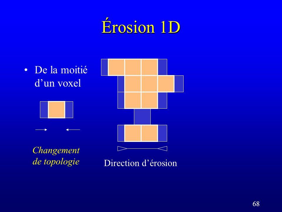 68 Érosion 1D De la moitié dun voxel Direction dérosion Changement de topologie