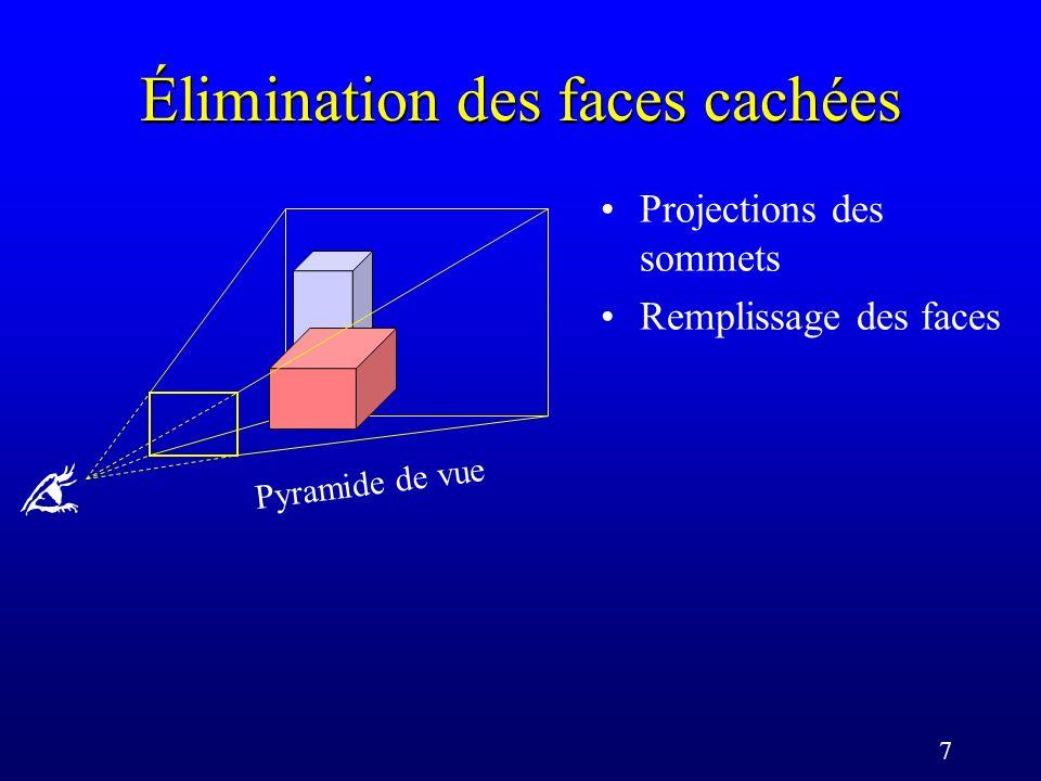 7 Élimination des faces cachées Projections des sommets Remplissage des faces Pyramide de vue