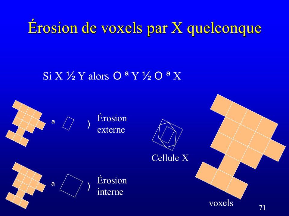 71 Érosion de voxels par X quelconque Cellule X voxels Si X ½ Y alors O ª Y ½ O ª X ª Érosion externe ) ª Érosion interne )