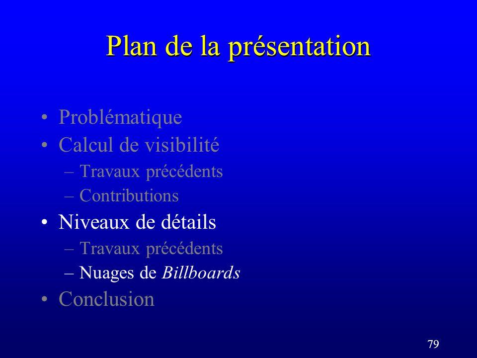 79 Plan de la présentation Problématique Calcul de visibilité –Travaux précédents –Contributions Niveaux de détails –Travaux précédents –Nuages de Billboards Conclusion