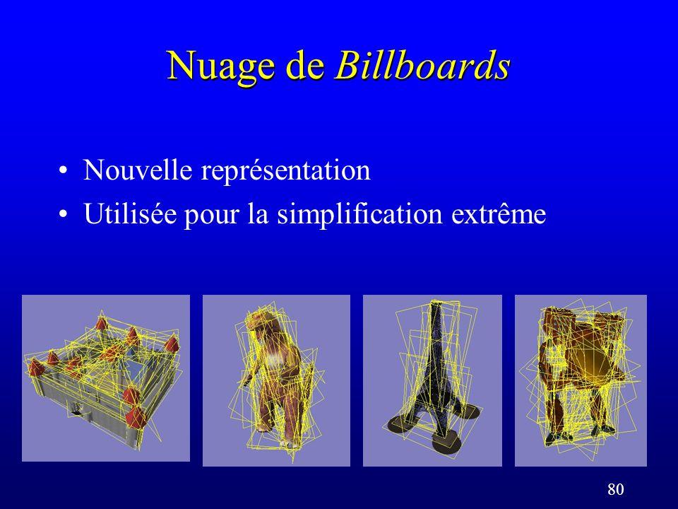 80 Nuage de Billboards Nouvelle représentation Utilisée pour la simplification extrême