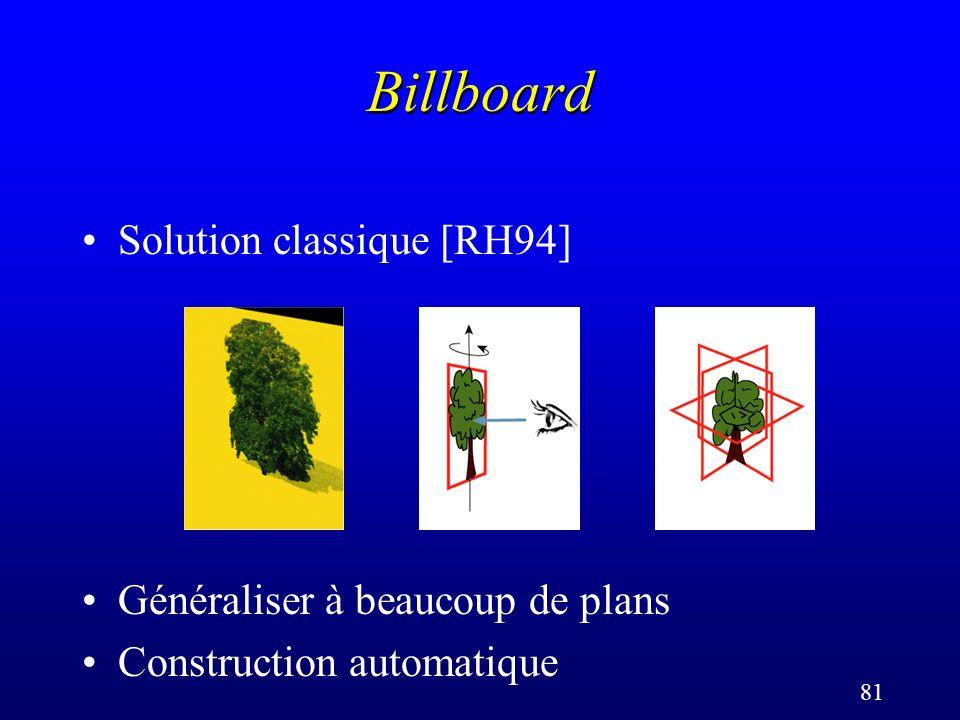 81 Billboard Solution classique [RH94] Généraliser à beaucoup de plans Construction automatique