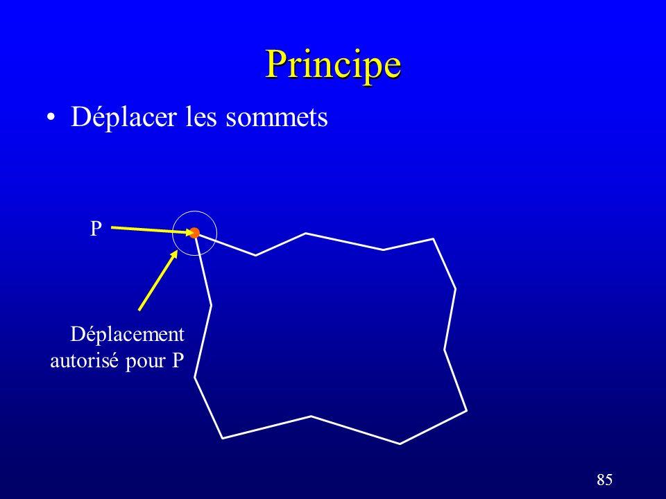 85 Principe Déplacer les sommets Déplacement autorisé pour P P