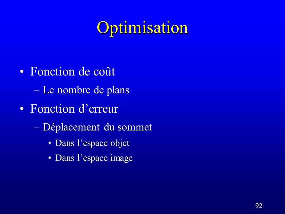 92 Optimisation Fonction de coût –Le nombre de plans Fonction derreur –Déplacement du sommet Dans lespace objet Dans lespace image