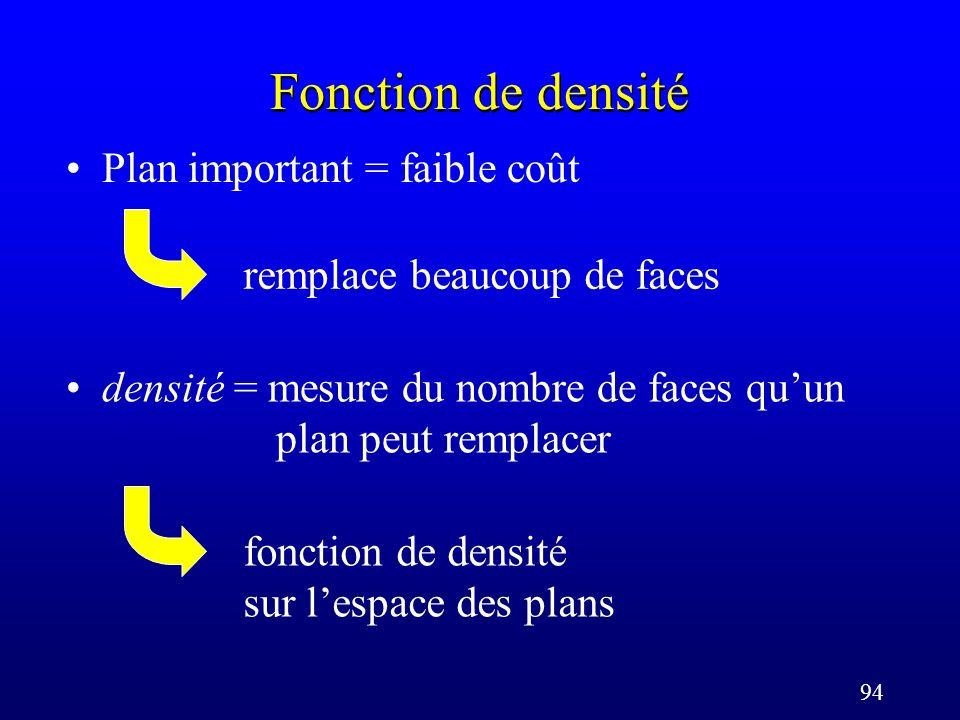 94 remplace beaucoup de faces Fonction de densité Plan important = faible coût fonction de densité sur lespace des plans densité = mesure du nombre de faces quun plan peut remplacer