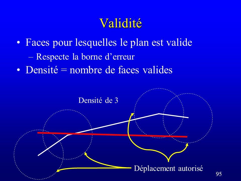 95 Validité Faces pour lesquelles le plan est valide –Respecte la borne derreur Densité = nombre de faces valides Déplacement autorisé Densité de 3