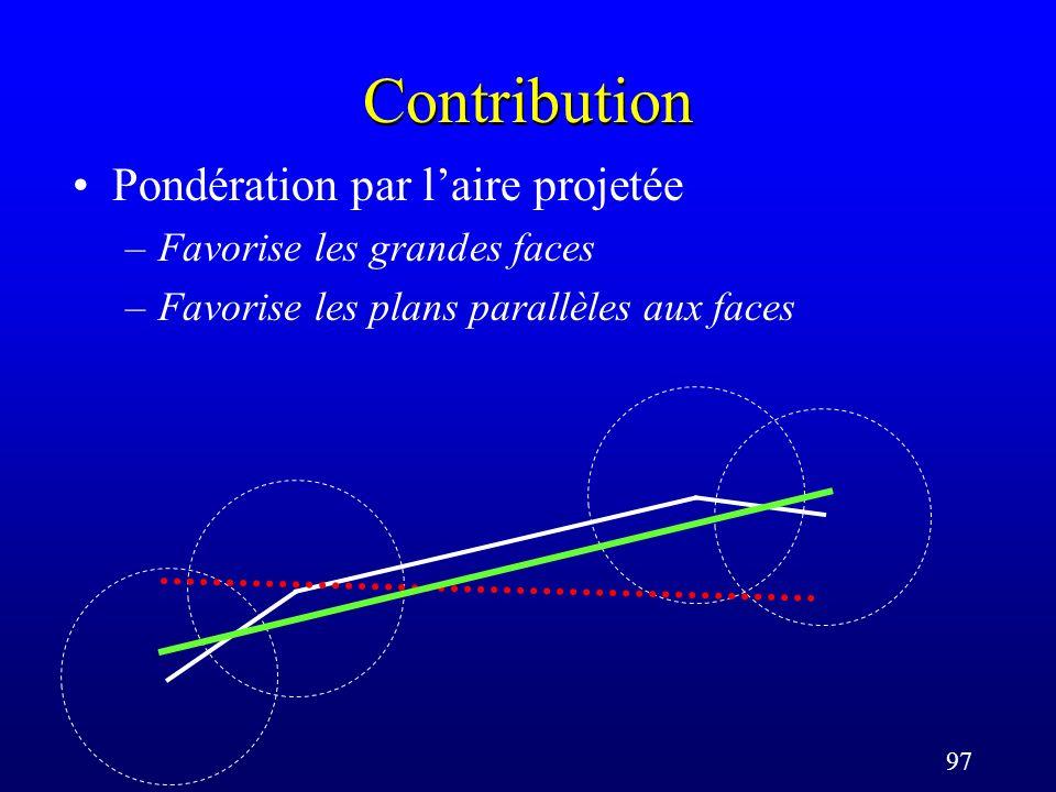 97 Contribution Pondération par laire projetée –Favorise les grandes faces –Favorise les plans parallèles aux faces